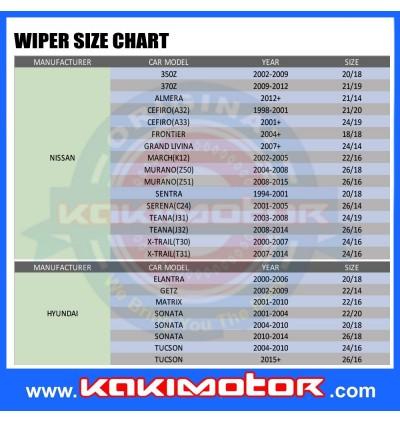PIAA Radix Soft Silicone Wiper Blade