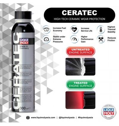 Liqui Moly Ceratec (300ml)