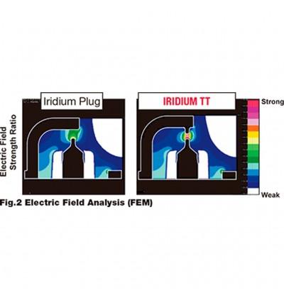 Denso Iridium TT Spark Plug-Wira/Civic IK20TT